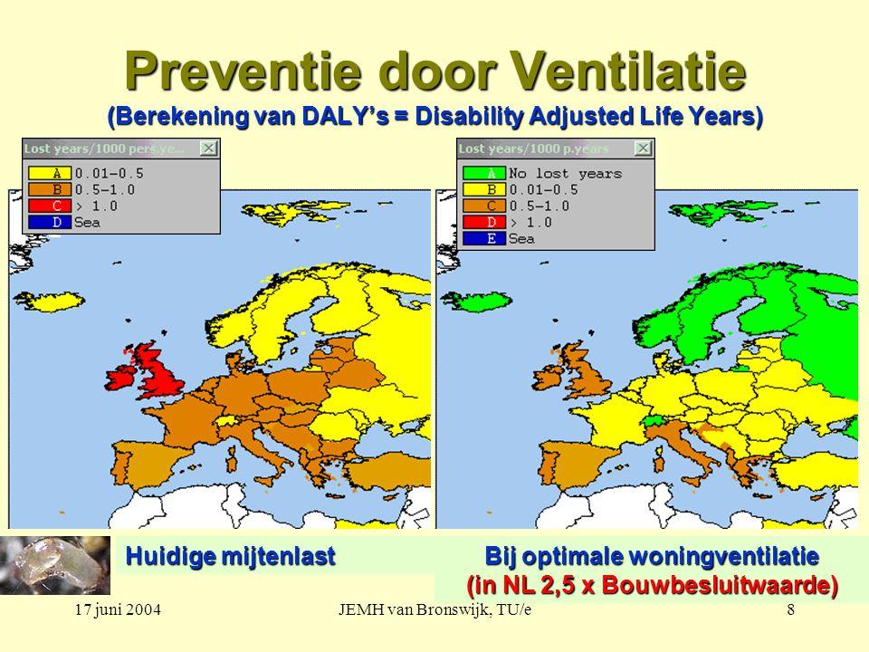 17 juni 2004JEMH van Bronswijk, TU/e8 Preventie door Ventilatie (Berekening van DALY's = Disability Adjusted Life Years) Huidige mijtenlast Bij optimale woningventilatie (in NL 2,5 x Bouwbesluitwaarde)