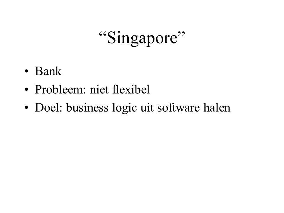 Singapore Bank Probleem: niet flexibel Doel: business logic uit software halen