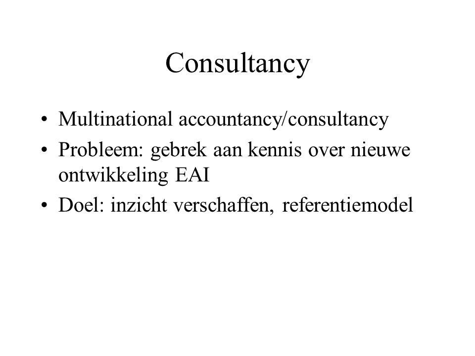 Consultancy Multinational accountancy/consultancy Probleem: gebrek aan kennis over nieuwe ontwikkeling EAI Doel: inzicht verschaffen, referentiemodel