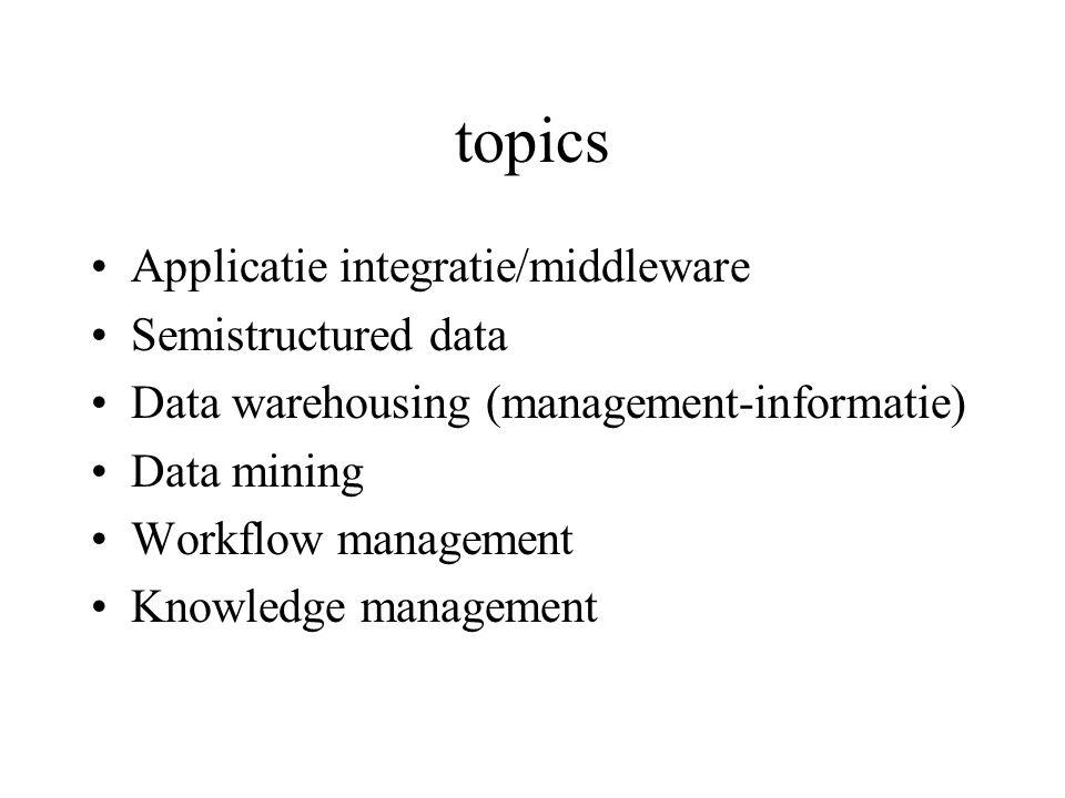 topics Applicatie integratie/middleware Semistructured data Data warehousing (management-informatie) Data mining Workflow management Knowledge management
