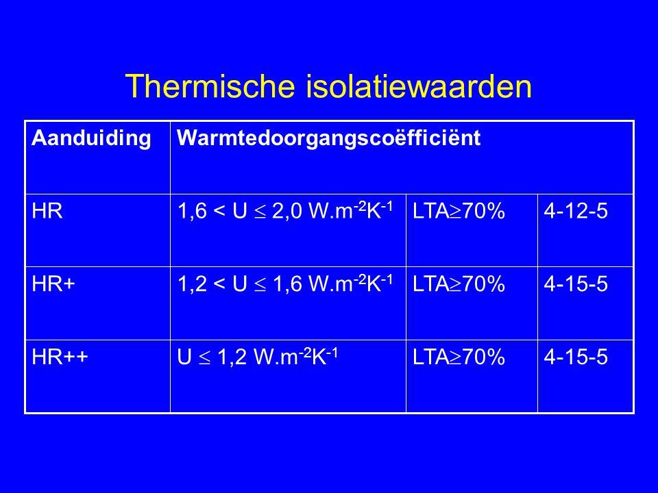 Thermische isolatiewaarden 4-15-5 LTA  70%U  1,2 W.m -2 K -1 HR++ 4-15-5 LTA  70%1,2 < U  1,6 W.m -2 K -1 HR+ 4-12-5 LTA  70%1,6 < U  2,0 W.m -2