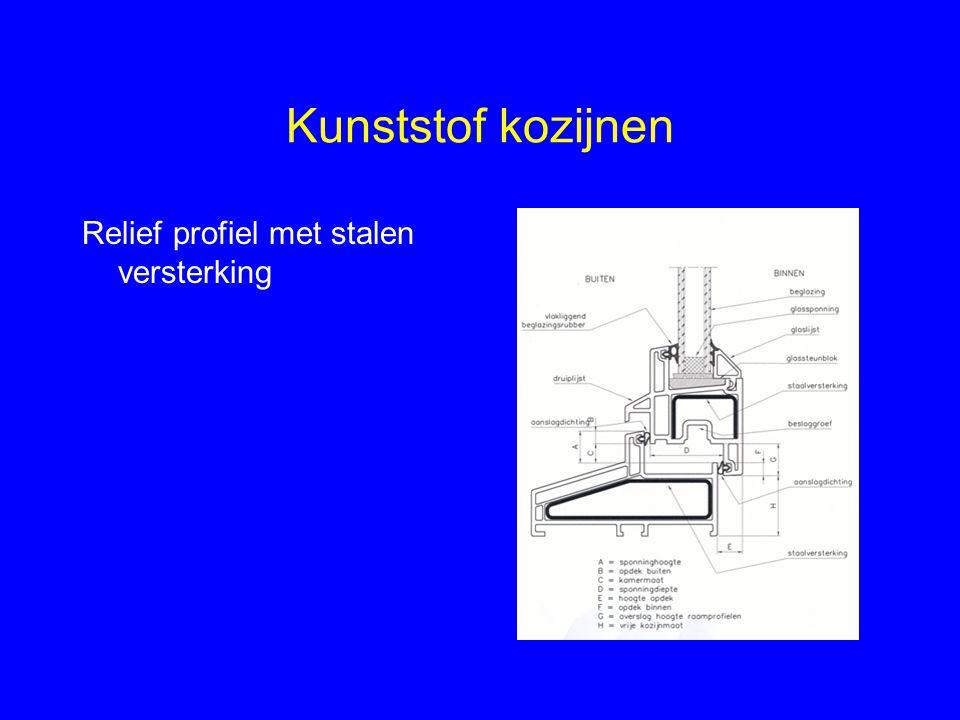 Prijs-prestatieverhouding isolatiematerialen (EPS=1)