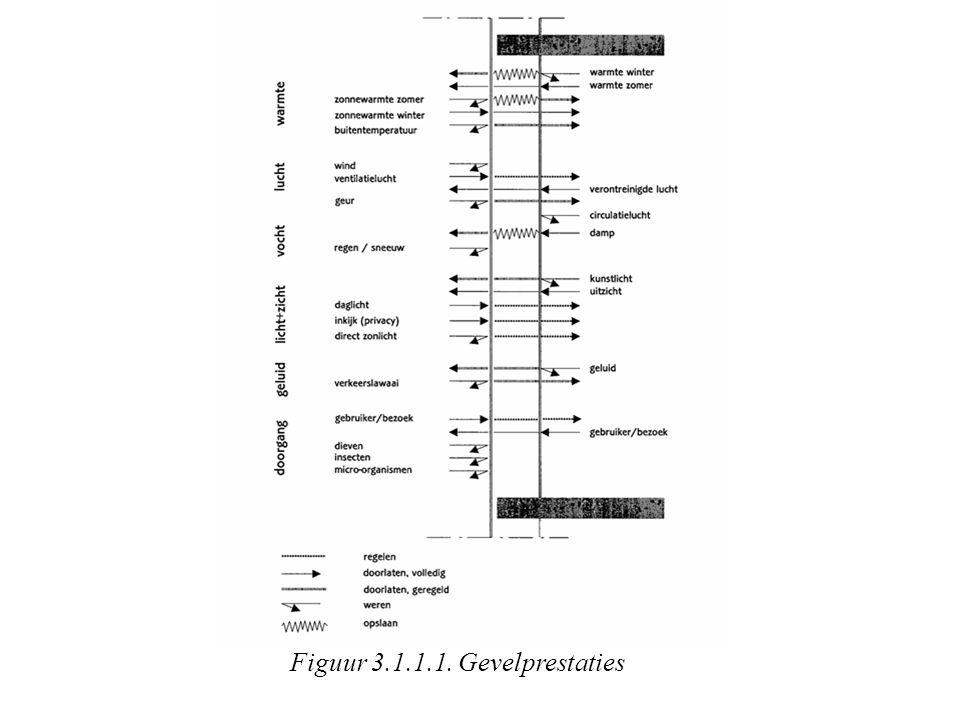 Figuur 3.1.3.7. Voorbeeld gevel met constructief verkitte verglazing (stuctural sealant glazing)