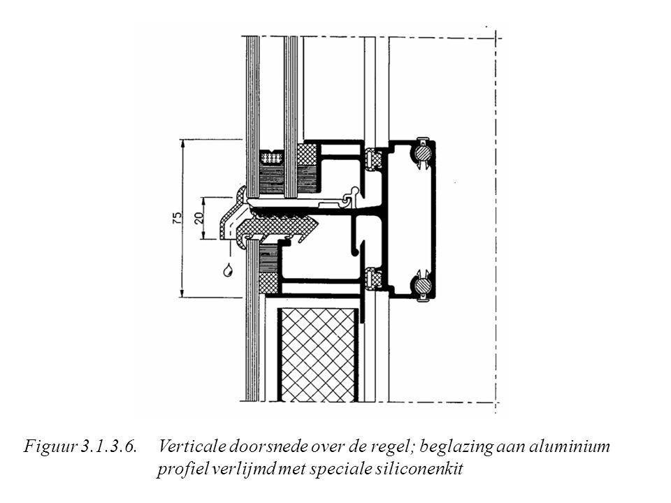 Figuur 3.1.3.6.Verticale doorsnede over de regel; beglazing aan aluminium profiel verlijmd met speciale siliconenkit
