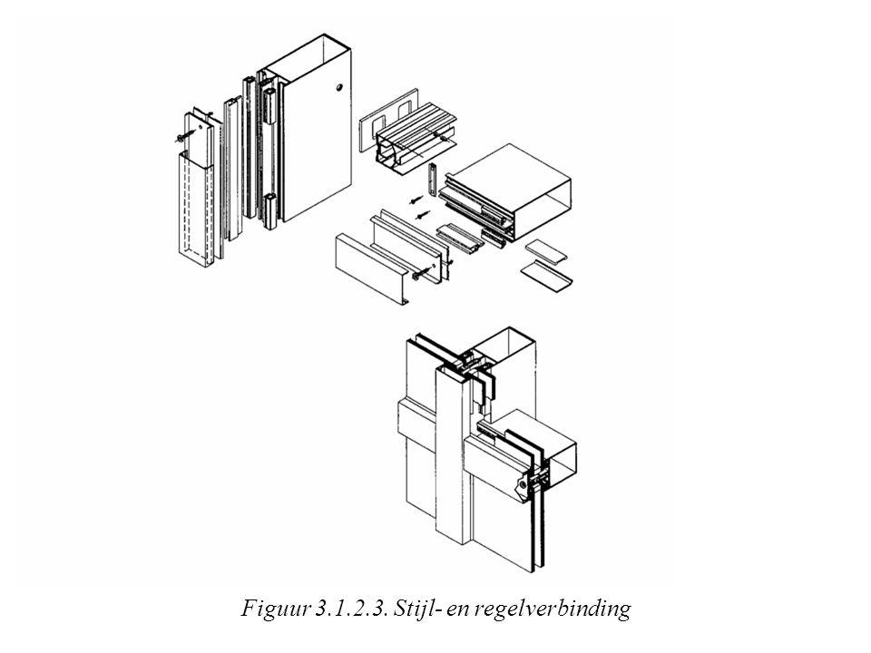 Figuur 3.1.2.4. Voorbeeld stijl-en-regel-vliesgevel