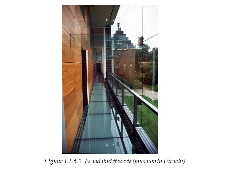 Figuur 3.1.6.2. Tweedehuidfaçade (museum in Utrecht)