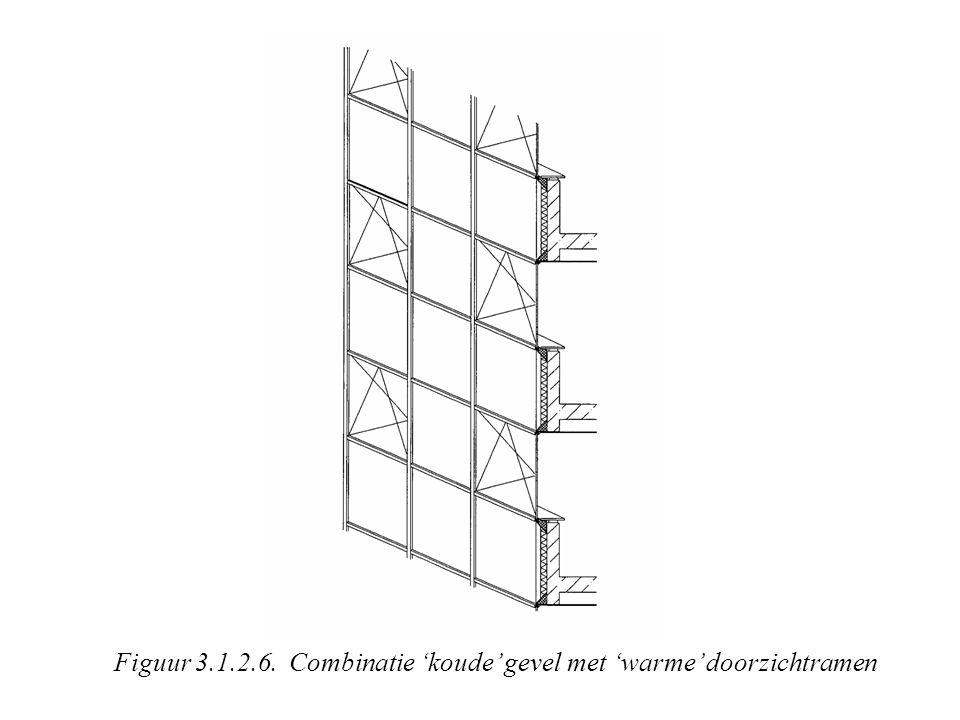 Figuur 3.1.3.1. Detailaansluiting van een 'koude' gevel ter plaatse van de vloer