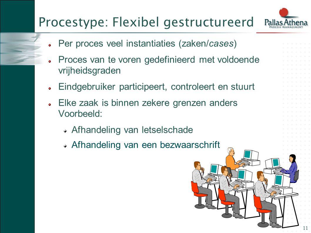 11 Per proces veel instantiaties (zaken/cases) Proces van te voren gedefinieerd met voldoende vrijheidsgraden Eindgebruiker participeert, controleert