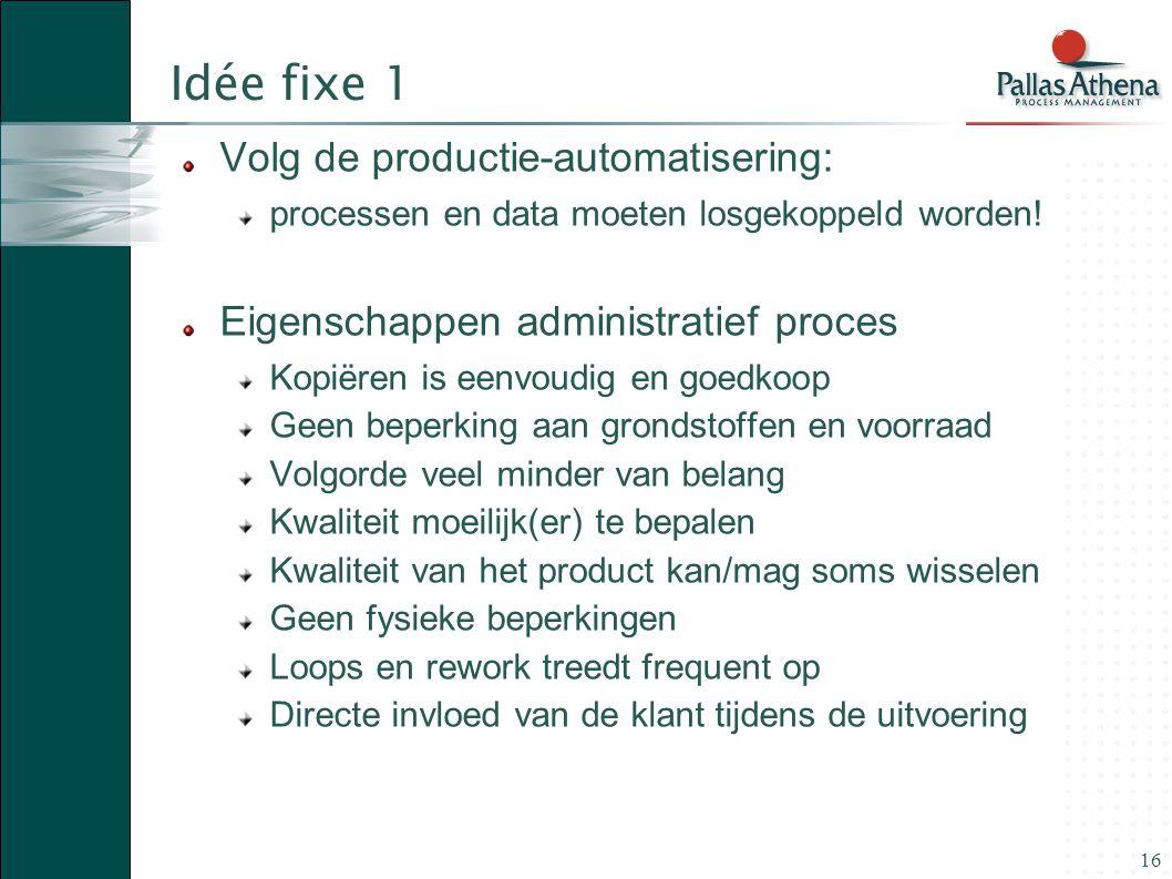 16 Idée fixe 1 Volg de productie-automatisering: processen en data moeten losgekoppeld worden! Eigenschappen administratief proces Kopiëren is eenvoud