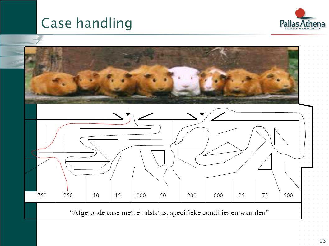"""23 750 250 10 15 1000 50 200 600 25 75 500 """"Afgeronde case met: eindstatus, specifieke condities en waarden"""" Case handling"""