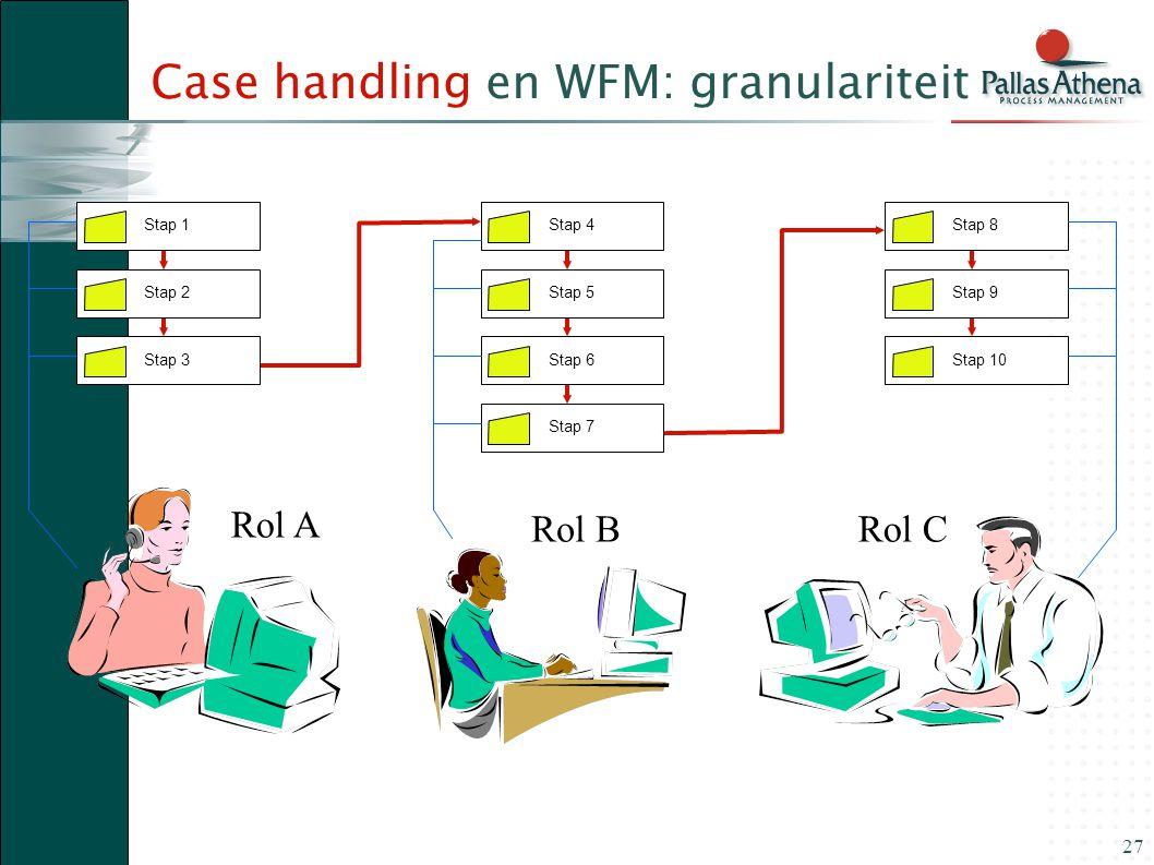 27 Case handling en WFM: granulariteit Stap 1 Stap 2Stap 3 Stap 4 Stap 5Stap 6 Stap 8 Stap 9Stap 10 Stap 7 Rol A Rol BRol C
