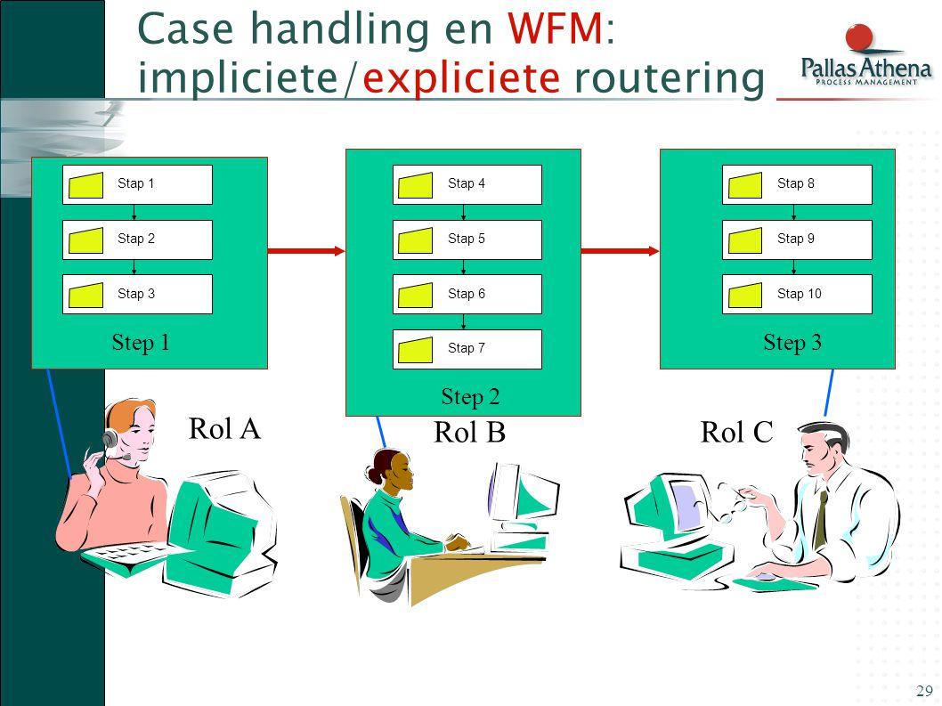 29 Case handling en WFM: impliciete/expliciete routering Stap 1 Stap 2Stap 3 Stap 4 Stap 5Stap 6 Stap 8 Stap 9Stap 10 Stap 7 Rol A Rol BRol C Step 1 S