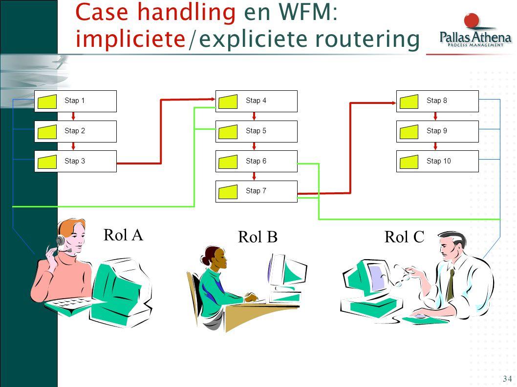 34 Case handling en WFM: impliciete/expliciete routering Stap 1 Stap 2Stap 3 Stap 4 Stap 5Stap 6 Stap 8 Stap 9Stap 10 Stap 7 Rol A Rol BRol C
