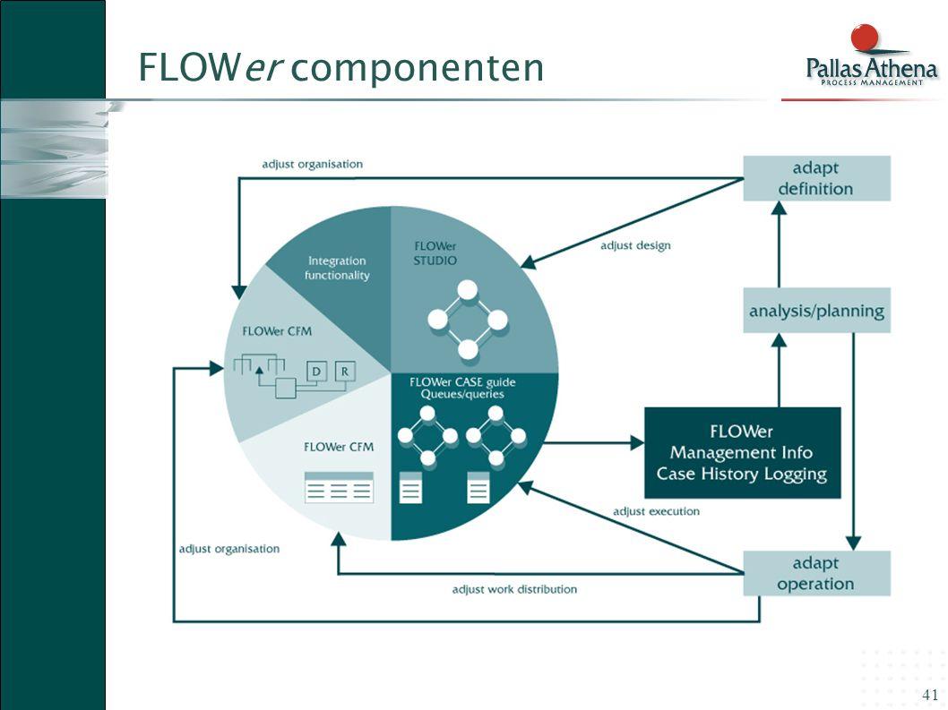 41 FLOWer componenten