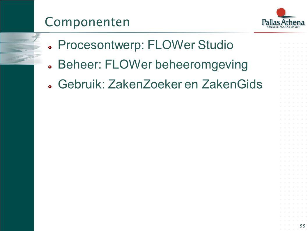 55 Componenten Procesontwerp: FLOWer Studio Beheer: FLOWer beheeromgeving Gebruik: ZakenZoeker en ZakenGids
