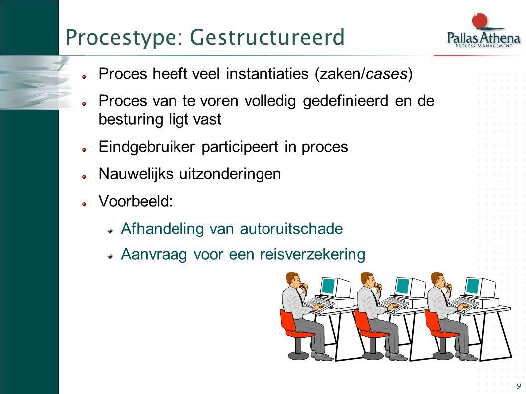 9 Procestype: Gestructureerd Proces heeft veel instantiaties (zaken/cases) Proces van te voren volledig gedefinieerd en de besturing ligt vast Eindgeb