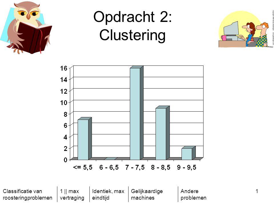 Classificatie van roosteringproblemen 1 || max vertraging Identiek, max eindtijd Gelijkaardige machines Andere problemen 1 Opdracht 2: Clustering