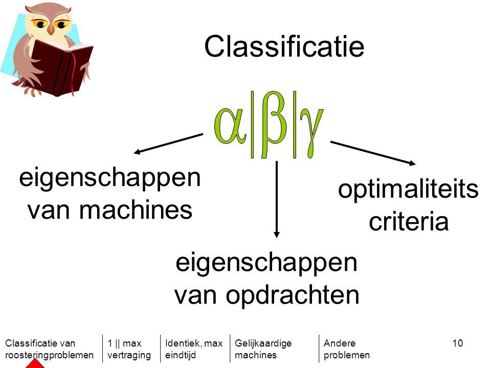 Classificatie van roosteringproblemen 1 || max vertraging Identiek, max eindtijd Gelijkaardige machines Andere problemen 10 Classificatie eigenschappen van machines eigenschappen van opdrachten optimaliteits criteria