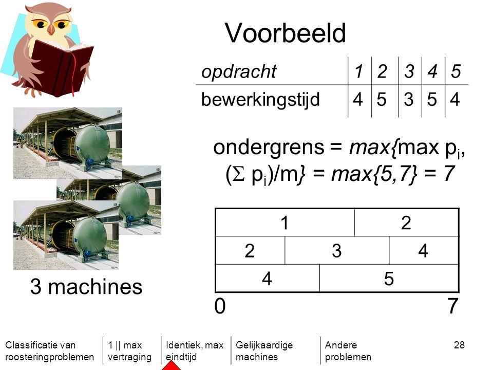 Classificatie van roosteringproblemen 1 || max vertraging Identiek, max eindtijd Gelijkaardige machines Andere problemen 28 Voorbeeld 3 machines opdracht12345 bewerkingstijd45354 ondergrens = max{max p i, (  p i )/m} = max{5,7} = 7 12 234 45 07
