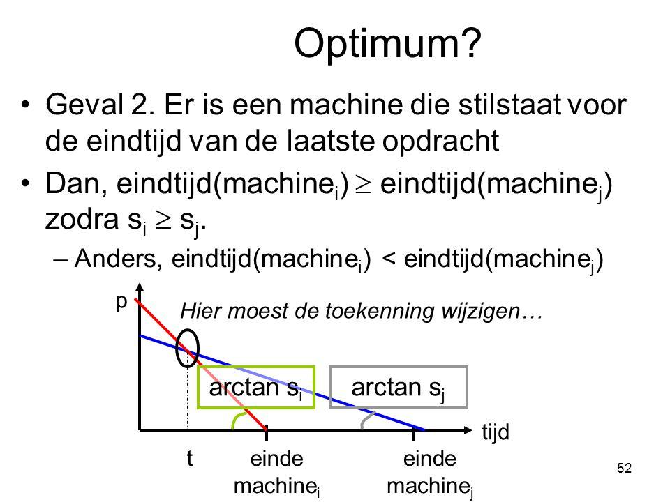 Classificatie van roosteringproblemen 1 || max vertraging Identiek, max eindtijd Gelijkaardige machines Andere problemen 52 Optimum.