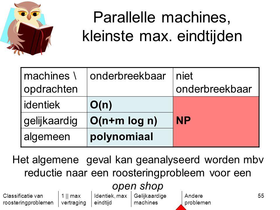 Classificatie van roosteringproblemen 1 || max vertraging Identiek, max eindtijd Gelijkaardige machines Andere problemen 55 Parallelle machines, kleinste max.