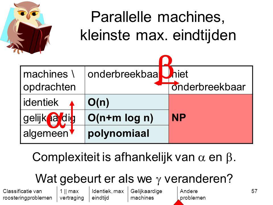 Classificatie van roosteringproblemen 1 || max vertraging Identiek, max eindtijd Gelijkaardige machines Andere problemen 57 Parallelle machines, kleinste max.