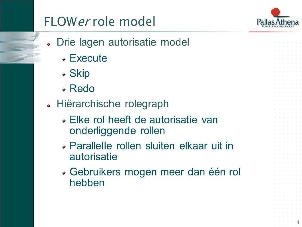 4 Drie lagen autorisatie model Execute Skip Redo Hiërarchische rolegraph Elke rol heeft de autorisatie van onderliggende rollen Parallelle rollen sluiten elkaar uit in autorisatie Gebruikers mogen meer dan één rol hebben FLOWer role model