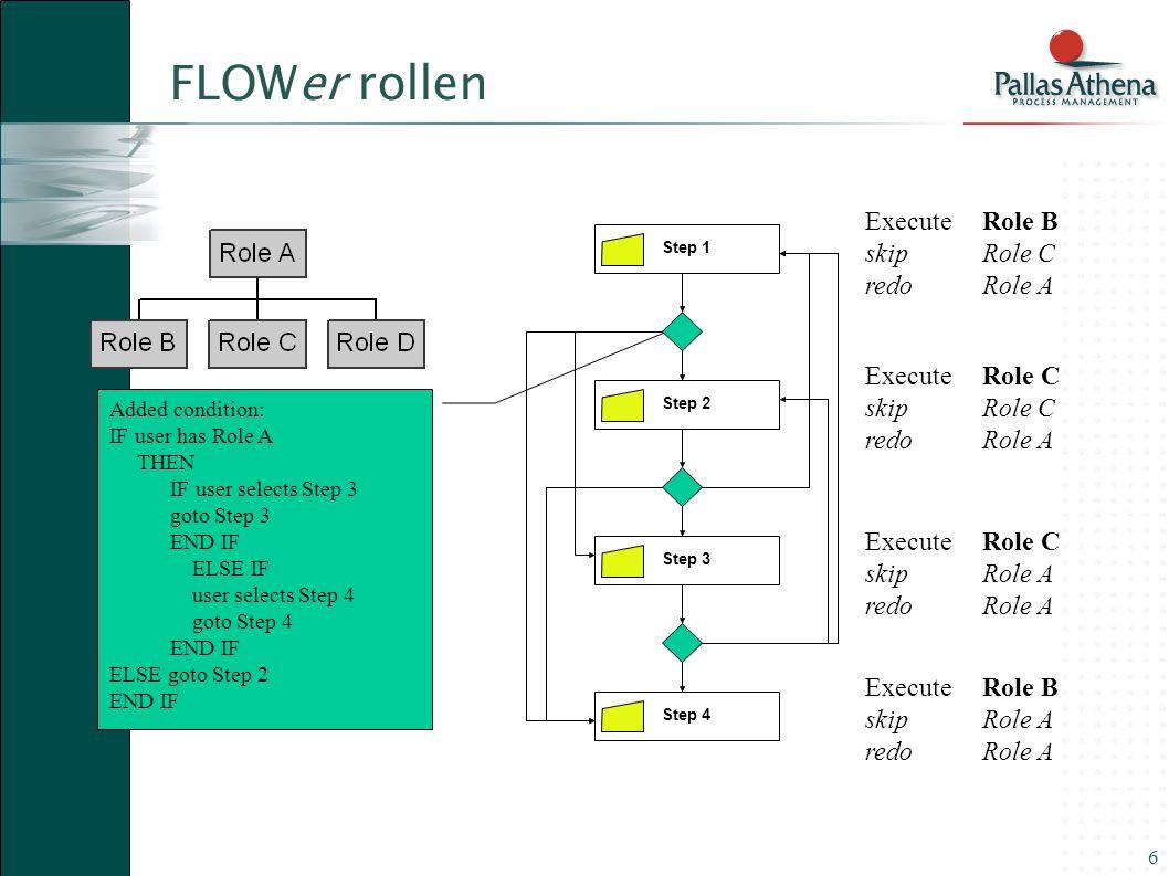 17 Componenten Procesontwerp: FLOWer Studio Beheer: FLOWer beheeromgeving Gebruik: ZakenZoeker en ZakenGids