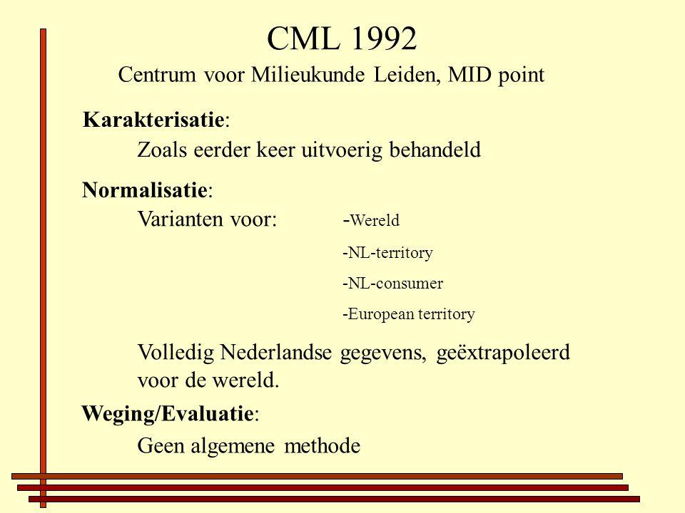 CML 1992 Centrum voor Milieukunde Leiden, MID point Karakterisatie: Zoals eerder keer uitvoerig behandeld Normalisatie: Varianten voor: - Wereld -NL-t
