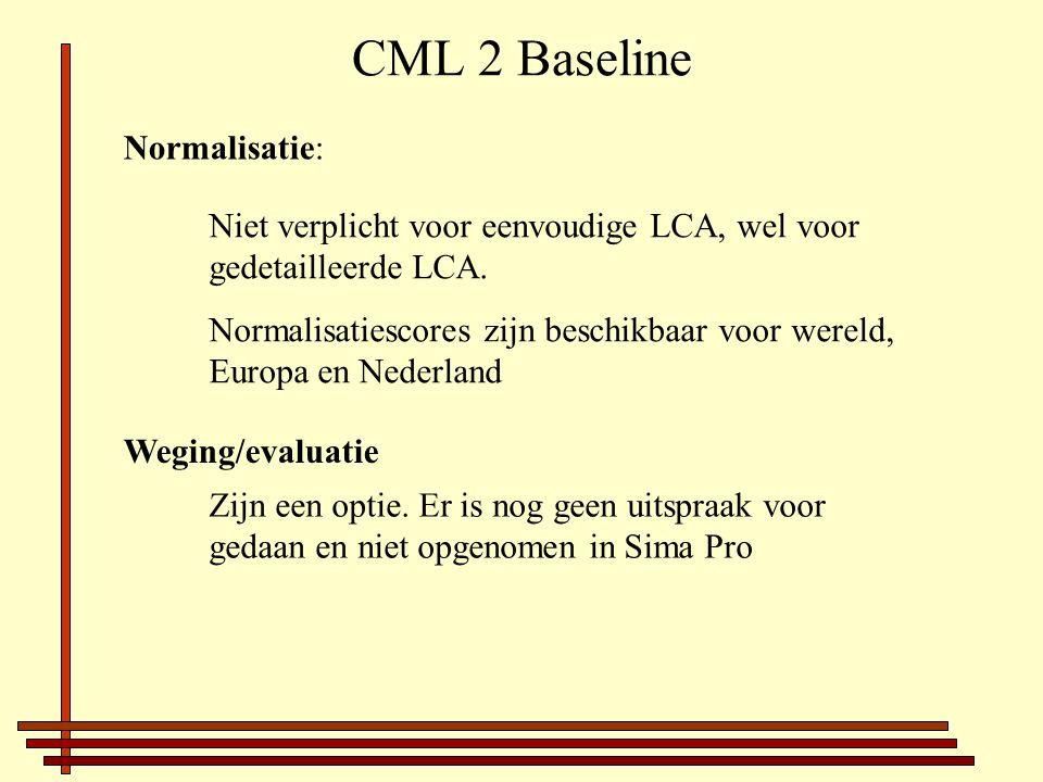 CML 2 Baseline Normalisatie: Niet verplicht voor eenvoudige LCA, wel voor gedetailleerde LCA. Normalisatiescores zijn beschikbaar voor wereld, Europa