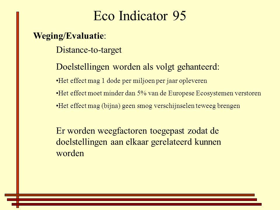 Weging/Evaluatie: Distance-to-target Doelstellingen worden als volgt gehanteerd: Het effect mag 1 dode per miljoen per jaar opleveren Het effect moet
