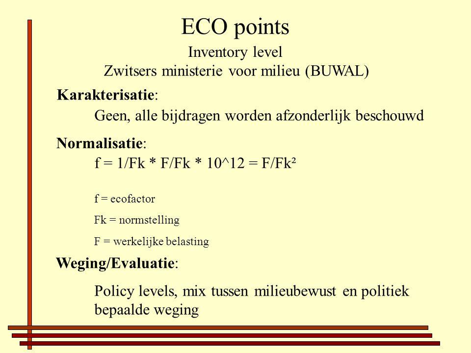 ECO points Zwitsers ministerie voor milieu (BUWAL) Karakterisatie: Geen, alle bijdragen worden afzonderlijk beschouwd Normalisatie: f = 1/Fk * F/Fk *