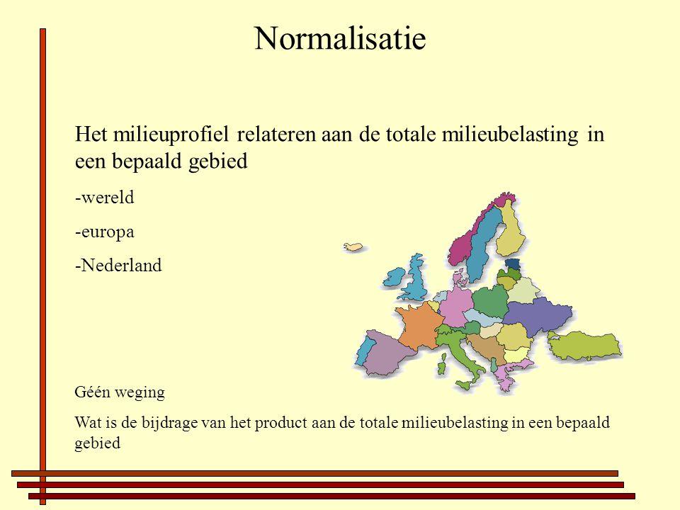 Normalisatie Het milieuprofiel relateren aan de totale milieubelasting in een bepaald gebied -wereld -europa -Nederland Géén weging Wat is de bijdrage