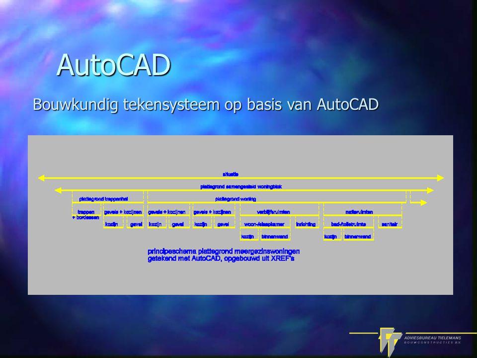 AutoCAD Bouwkundig tekensysteem op basis van AutoCAD