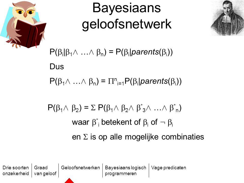Drie soorten onzekerheid Graad van geloof GeloofsnetwerkenBayesiaans logisch programmeren Vage predicaten Bayesiaans geloofsnetwerk P(  i |  1 Æ … Æ
