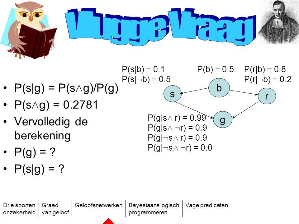 Drie soorten onzekerheid Graad van geloof GeloofsnetwerkenBayesiaans logisch programmeren Vage predicaten P(s|g) = P(s Æ g)/P(g) P(s Æ g) = 0.2781 Ver