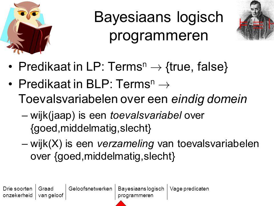 Drie soorten onzekerheid Graad van geloof GeloofsnetwerkenBayesiaans logisch programmeren Vage predicaten Bayesiaans logisch programmeren Predikaat in