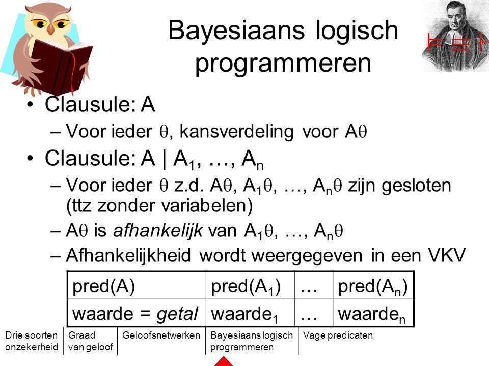 Drie soorten onzekerheid Graad van geloof GeloofsnetwerkenBayesiaans logisch programmeren Vage predicaten Bayesiaans logisch programmeren Clausule: A
