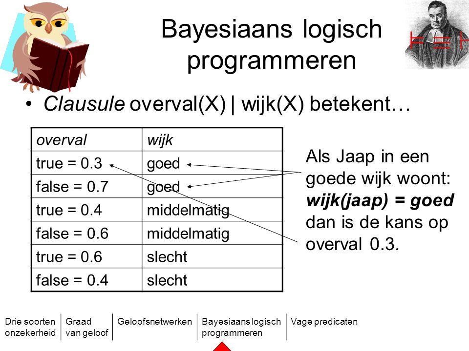 Drie soorten onzekerheid Graad van geloof GeloofsnetwerkenBayesiaans logisch programmeren Vage predicaten Bayesiaans logisch programmeren Clausule ove