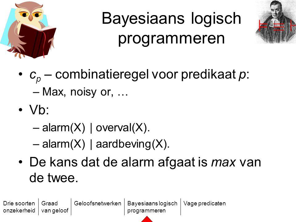 Drie soorten onzekerheid Graad van geloof GeloofsnetwerkenBayesiaans logisch programmeren Vage predicaten Bayesiaans logisch programmeren c p – combin