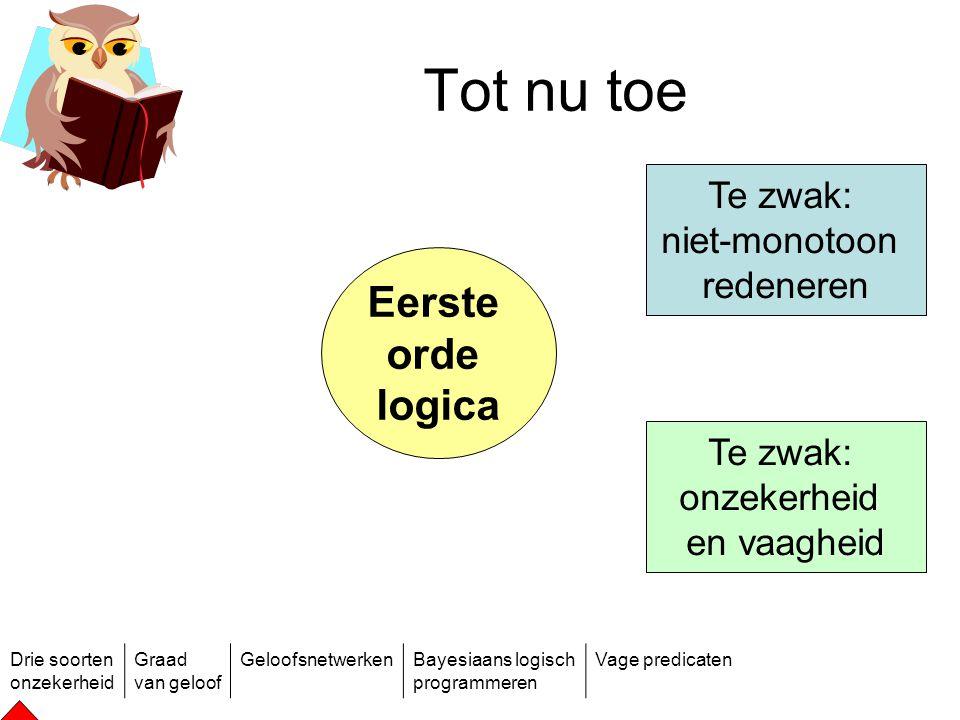 Drie soorten onzekerheid Graad van geloof GeloofsnetwerkenBayesiaans logisch programmeren Vage predicaten Piet is minder gelukkig dan niet min of meer gelukkig.