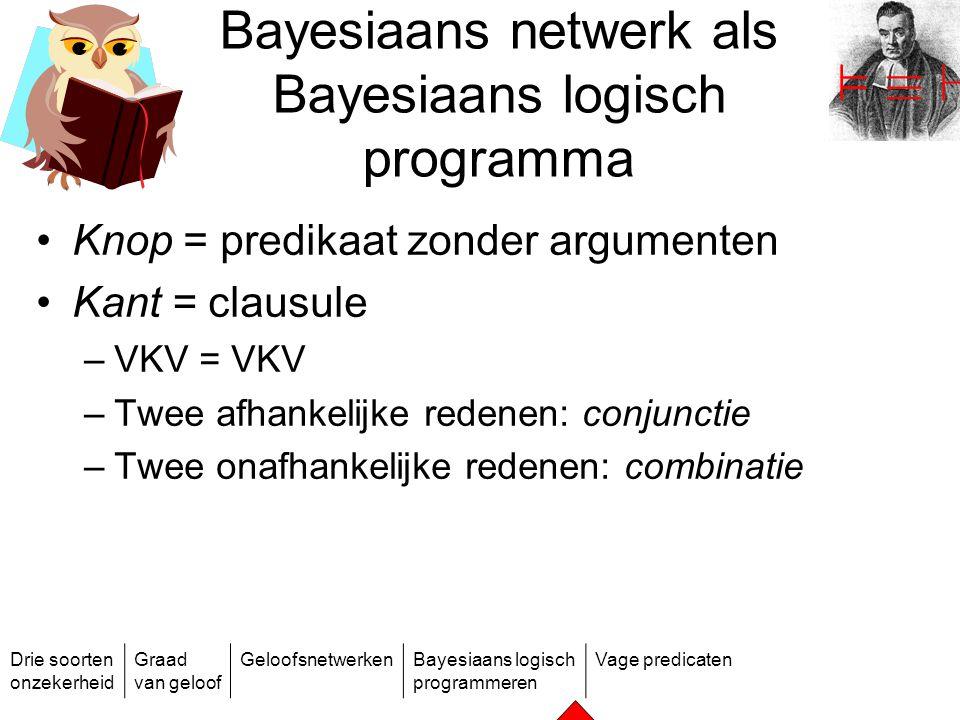 Drie soorten onzekerheid Graad van geloof GeloofsnetwerkenBayesiaans logisch programmeren Vage predicaten Bayesiaans netwerk als Bayesiaans logisch pr
