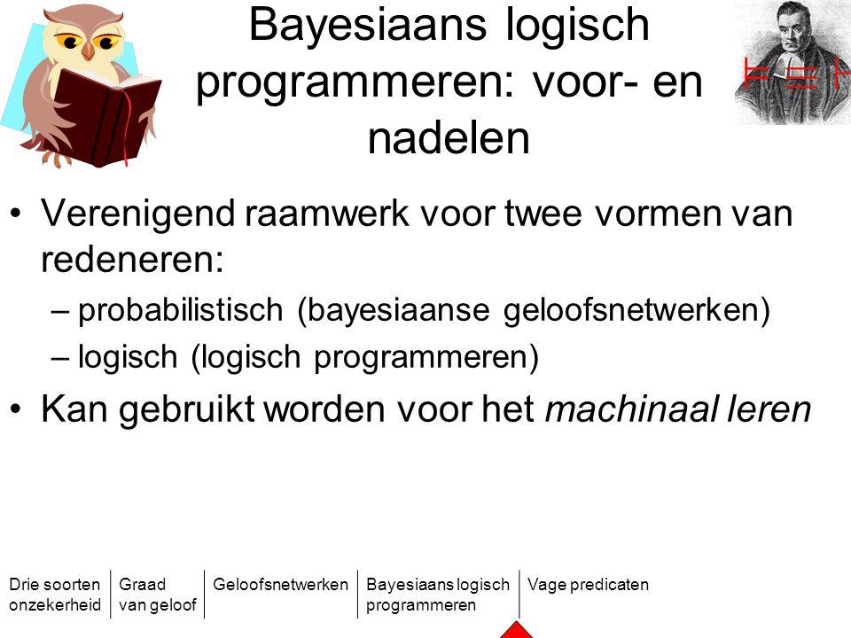 Drie soorten onzekerheid Graad van geloof GeloofsnetwerkenBayesiaans logisch programmeren Vage predicaten Bayesiaans logisch programmeren: voor- en na