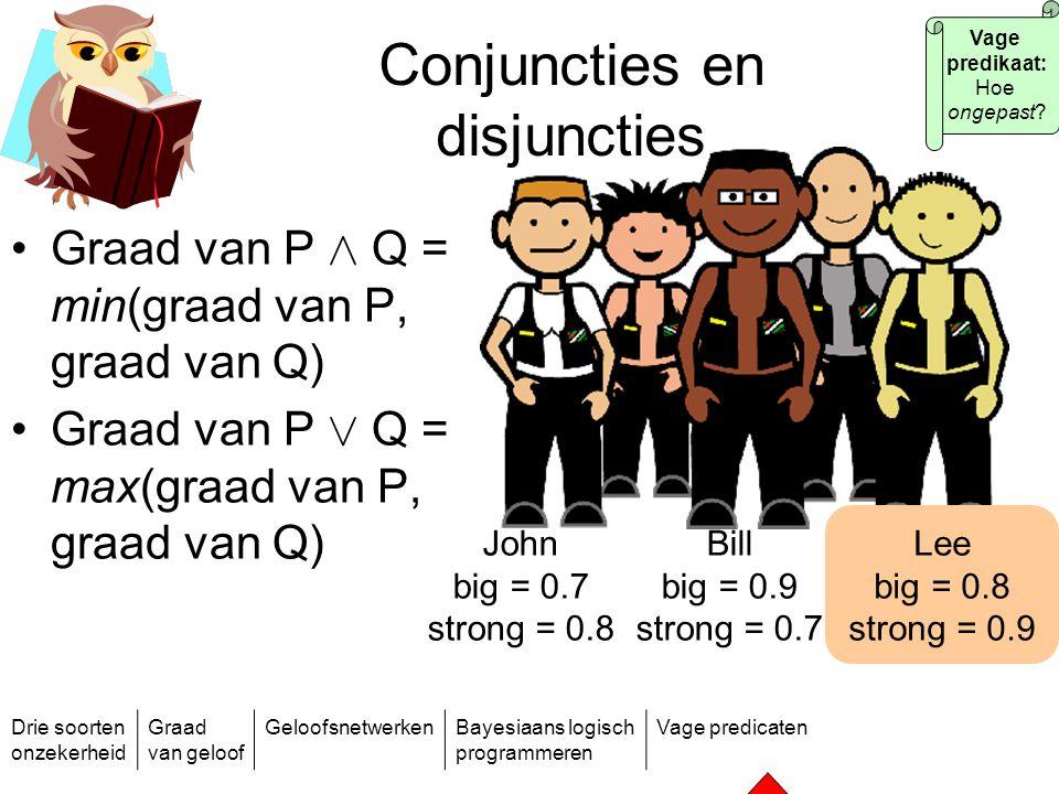 Drie soorten onzekerheid Graad van geloof GeloofsnetwerkenBayesiaans logisch programmeren Vage predicaten Conjuncties en disjuncties Graad van P Æ Q =