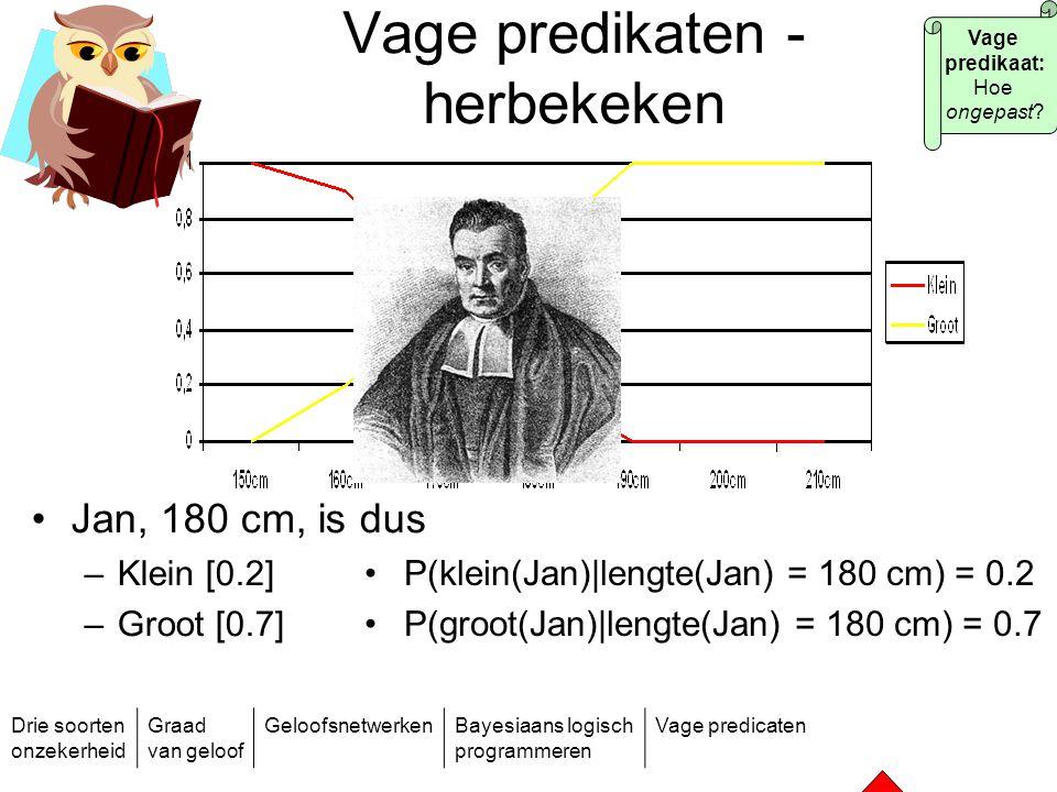 Drie soorten onzekerheid Graad van geloof GeloofsnetwerkenBayesiaans logisch programmeren Vage predicaten Vage predikaten - herbekeken Jan, 180 cm, is