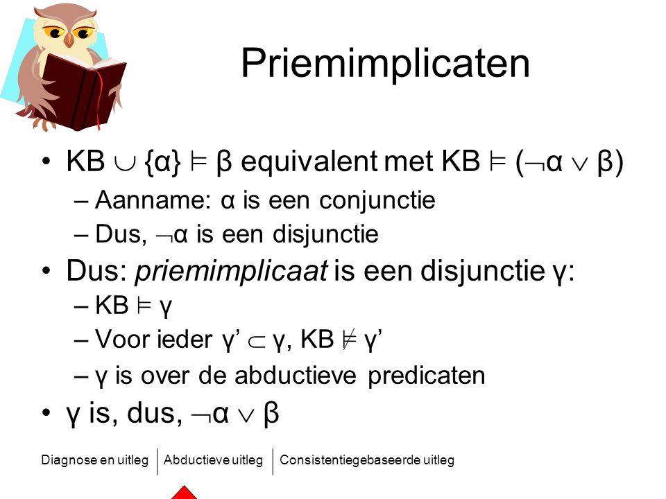 Diagnose en uitlegAbductieve uitlegConsistentiegebaseerde uitleg Priemimplicaten KB  {α} ² β equivalent met KB ² (  α  β) –Aanname: α is een conjun