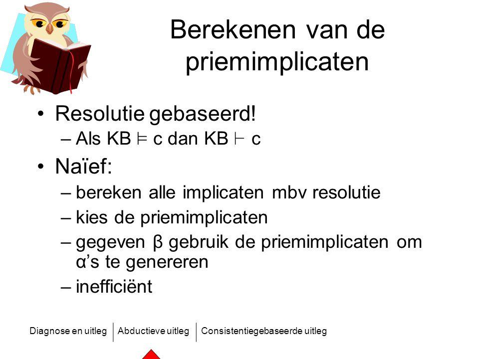 Diagnose en uitlegAbductieve uitlegConsistentiegebaseerde uitleg Berekenen van de priemimplicaten Resolutie gebaseerd! –Als KB ² c dan KB ` c Naïef: –