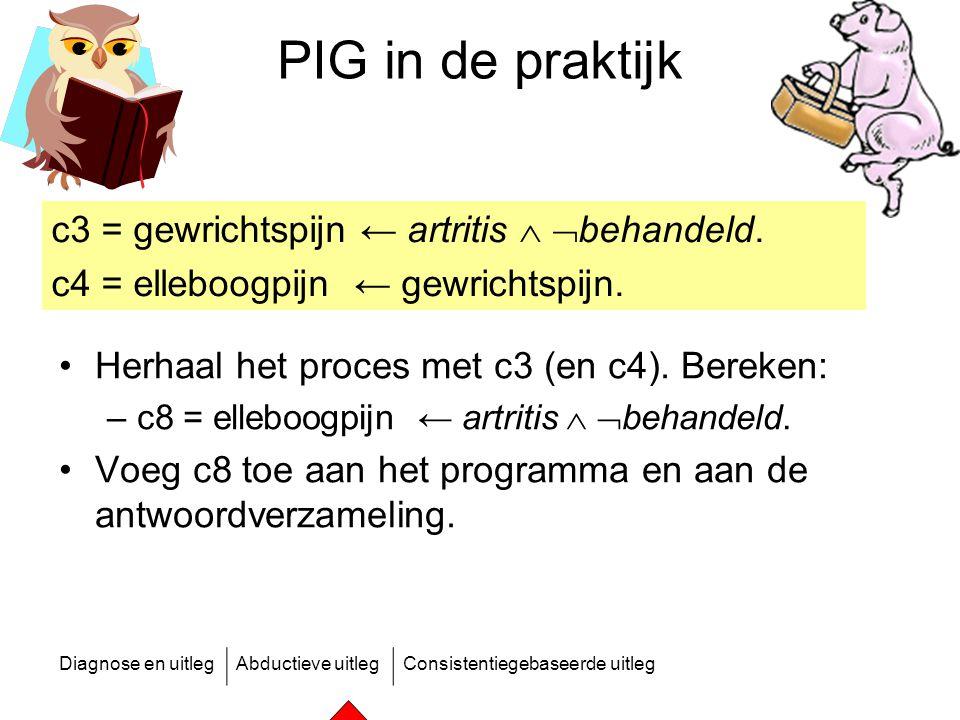 Diagnose en uitlegAbductieve uitlegConsistentiegebaseerde uitleg PIG in de praktijk Herhaal het proces met c3 (en c4). Bereken: –c8 = elleboogpijn ← a