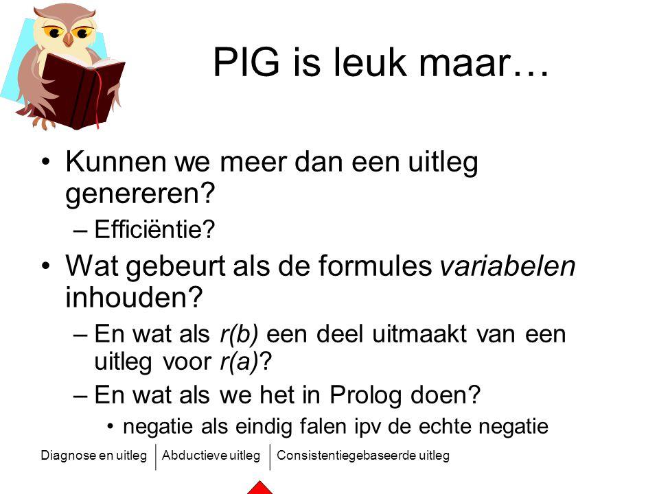 Diagnose en uitlegAbductieve uitlegConsistentiegebaseerde uitleg PIG is leuk maar… Kunnen we meer dan een uitleg genereren? –Efficiëntie? Wat gebeurt