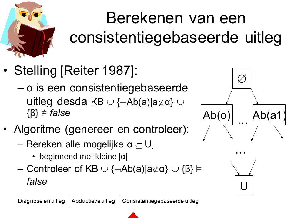 Diagnose en uitlegAbductieve uitlegConsistentiegebaseerde uitleg Berekenen van een consistentiegebaseerde uitleg Stelling [Reiter 1987]: –α is een con